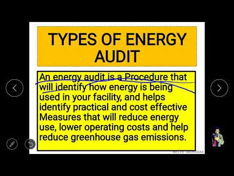 Types of Energy Audit | what is Energy Audit | GTU | ECM