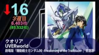 アニメ・ゲーム・特撮・声優CD売上オリコン10.10.11付 thumbnail