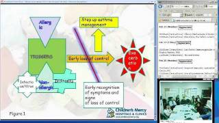 Video Asthma Yellow Zone (Chitra Dinakar, MD) download MP3, 3GP, MP4, WEBM, AVI, FLV Agustus 2018