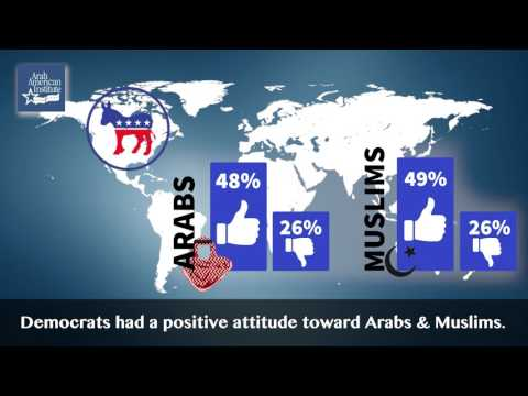 Jim Zogby on American attitudes toward Arabs, Muslims, Immigrants & more