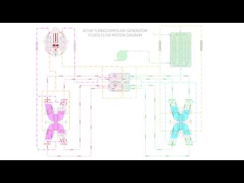 Function Diagram with New Music mp4 1