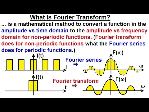 Electrical Engineering: Ch 19: Fourier Transform (1 of 45) What is a Fourier Transform?