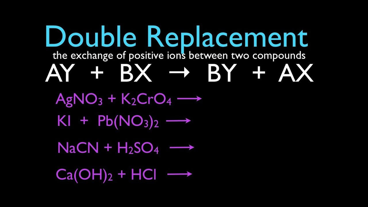 double replacement reactions double replacement reactions