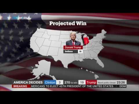 Election Alert: Indiana, Kentucky and Vermont Projections