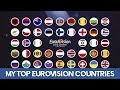 MY TOP: EUROVISION COUNTRIES