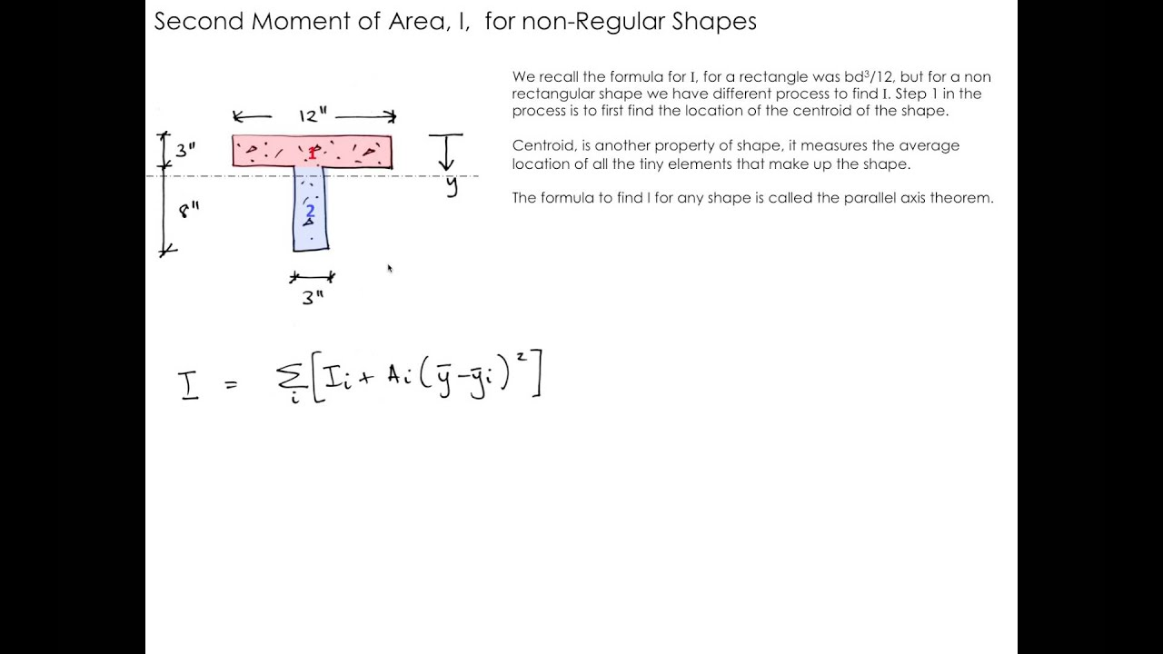 second moment of area and maximum A second rectangle will be placed in the 15 centroid and moment of inertia calculations the area moment 1 1 n ii i n i i xa x.
