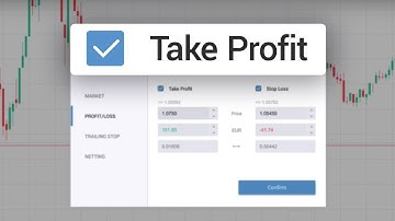 How to Place Your Take Profit Order
