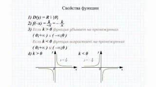 20 График функции y=k/x