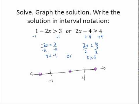 Write the solution set in interval notation
