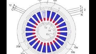 Проверка модели вечного двигателя. Непрерывный электрический генератор