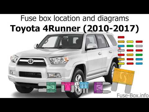 [SCHEMATICS_48ZD]  Fuse box location and diagrams: Toyota 4Runner (2010-2018) - YouTube | 2015 Highlander Fuse Box Window |  | YouTube