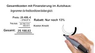 STOP!!! Günstiger Autokredit im Autohaus? Als Barzahler Rabatte beim Autokauf sichern.