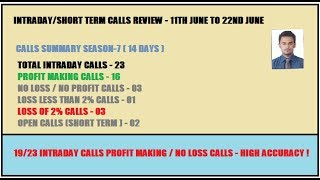 (19/23 CALLS PROFIT )INTRADAY / SHORT TERM CALLS REVIEW 11th JUNE TO 22nd JUNE,2018