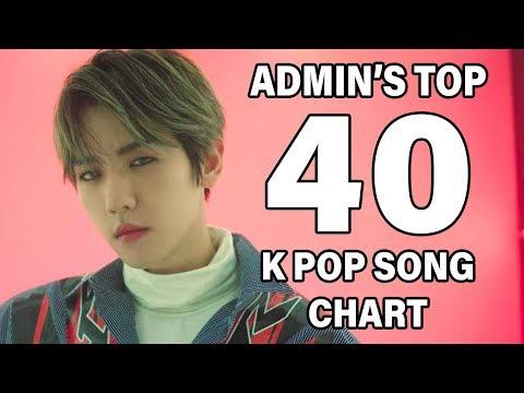 TOP 40 K POP SONGS • ADMIN'S CHART (NOVEMBER 2018 - WEEK 1)