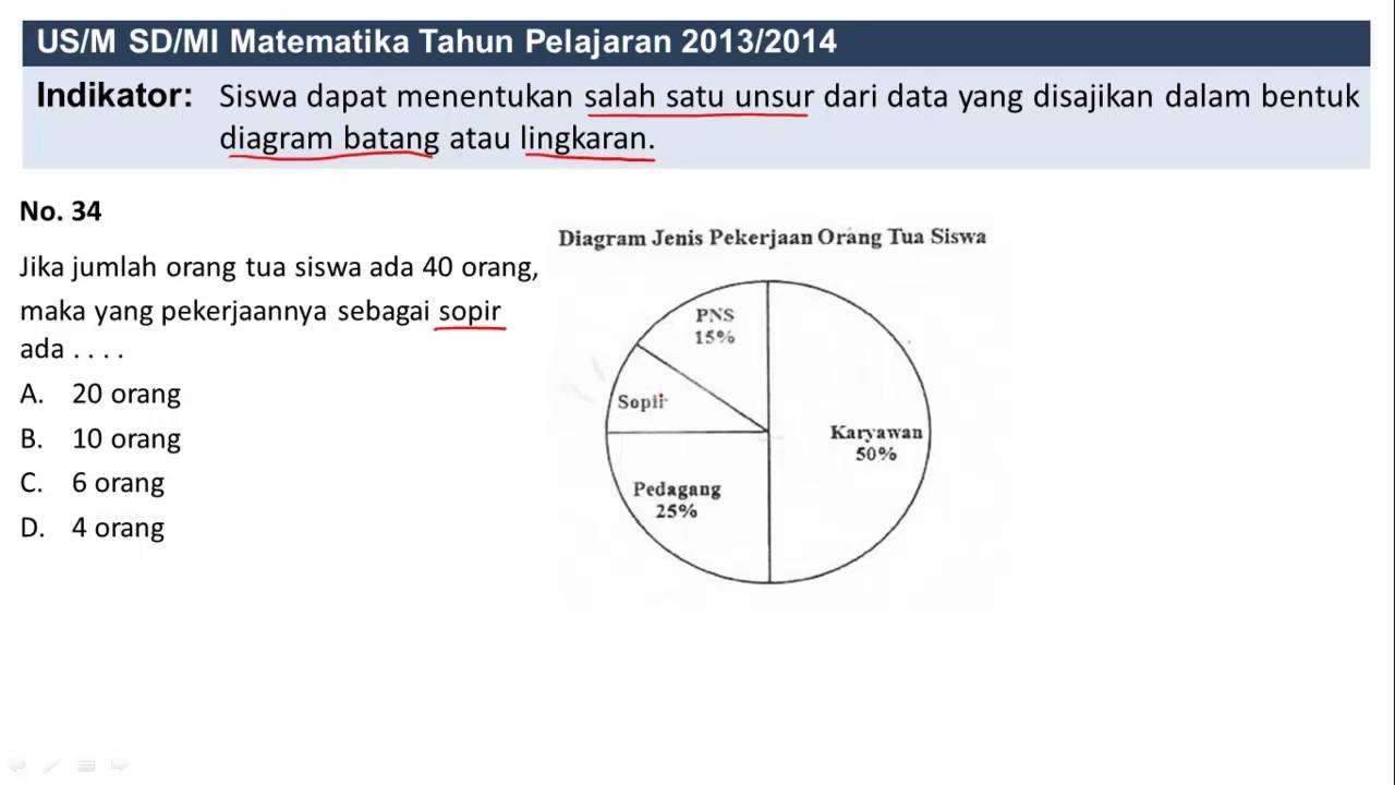 Menentukan salah satu unsur pada diagram lingkaran soal un sd menentukan salah satu unsur pada diagram lingkaran soal un sd ccuart Gallery