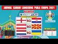 JADWAL SIARAN LANGSUNG EURO 2020 MALAM INI ~ INGGRIS VS KROASIA ~ BELANDA VS UKRAINA