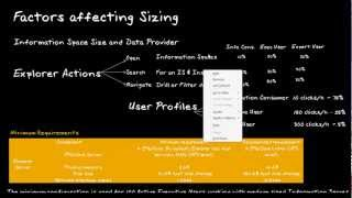 Sizing: SAP BusinessObjects Explorer 4.0 SP3