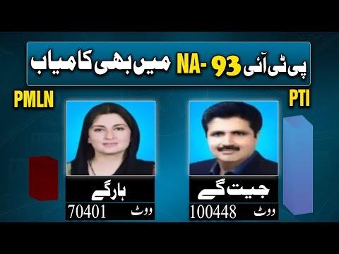PTI NA-93 Main Bhi Kamyab - Election 2018