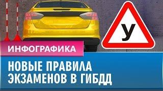 Экзамен для водителей