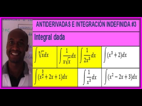 98. Integral cosine of a fraction, completing derivative from YouTube · Duration:  4 minutes 30 seconds