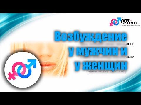 Молочница у мужчин - лечение, симптомы, причины, признаки