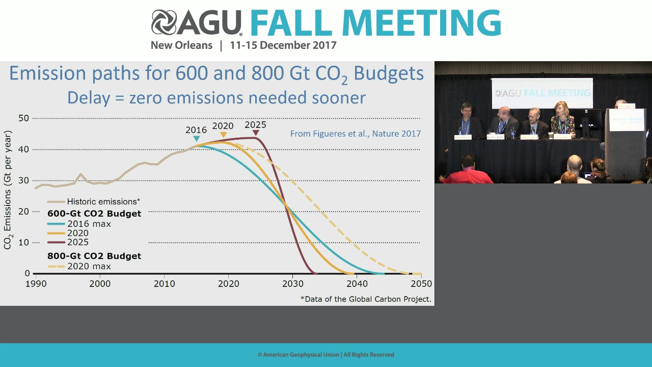Agu Fall Meeting 2020.2017 Fall Meeting Press Conference Climate Solutions