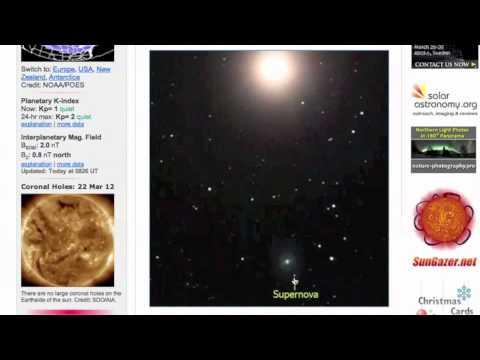 2MIN News Mar22: NWO, Solar/Geophysical Updates