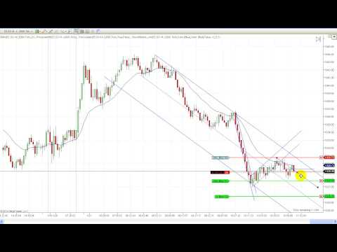Live Trade Example 1-21-14