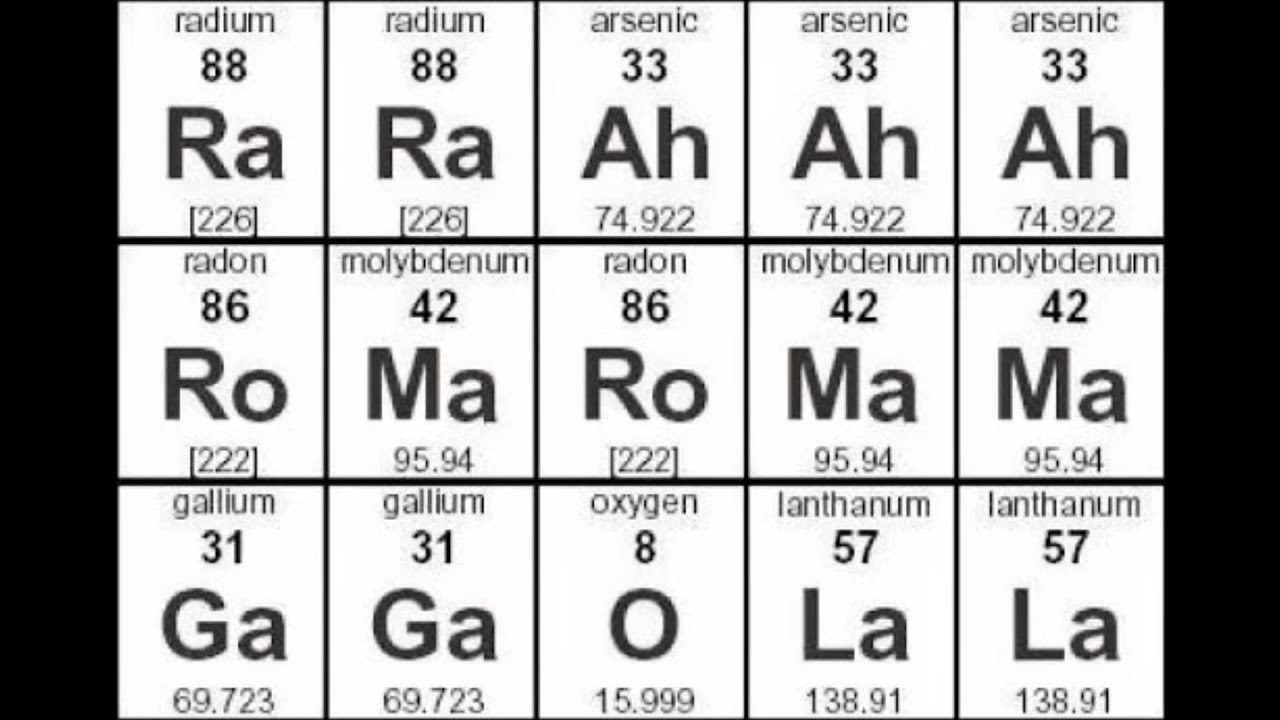 Gaga periodic table youtube gaga periodic table urtaz