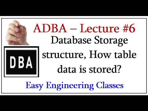Database Storage structure, How table data is stored? - ETIT 427 - ADBA - IP University Syllabus