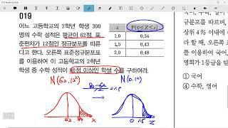 [확률과통계] 06연속확률분포 #01 개념정리 (202…