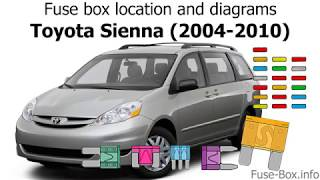 Fuse Box Location And Diagrams Toyota Sienna 2004 2010 Youtube