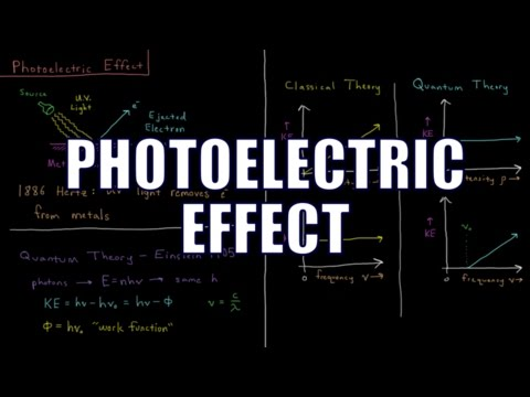 Quantum Chemistry 1.2 - Photoelectric Effect