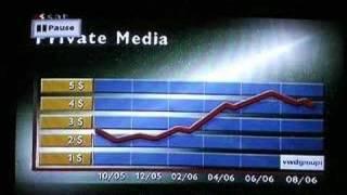 Private Media Group, el porno y el marketing