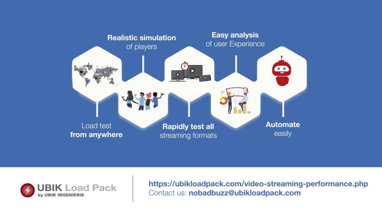 Ubik Load Pack · Powerful Plugins for Apache JMeter