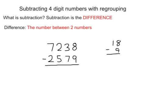 Subtracting Numbers