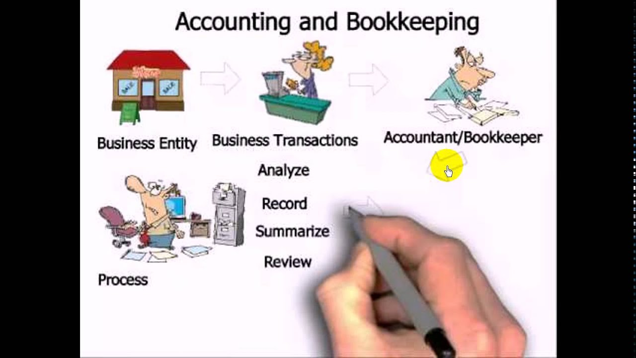 bookkeeper vs accountant Financially speaking with kathy cook noble radio show let's start with the easy stuff-what's the difference between bookkeeping and accounting.