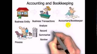 Accounting Course in hindi difference between book-keeping  and accounting lecture 3