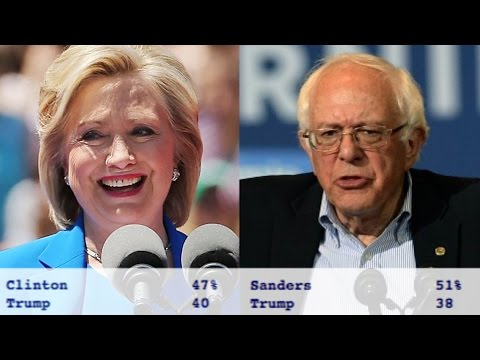 Hillary Clinton is NOT More Electable than Bernie Sanders. Get Used to it.