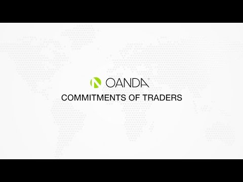 Commitments Of Traders