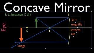 Ray Diagrams: Concave Mirror