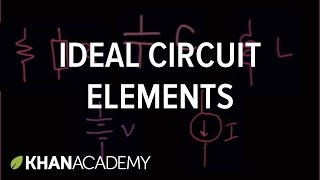 Ideal Circuit Elements And Sources