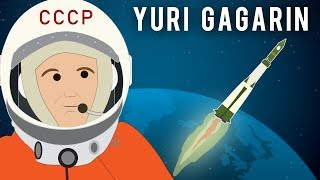 Yuri Gagarin, First Human in Space (1961)