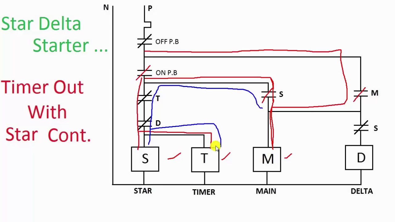 Star Delta Starter Control Circuit Diagram With Labels