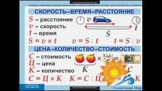 """Таблицы демонстрационные """"Математические таблицы для начальной школы"""" - видео презентация."""