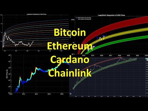 LIVE Bitcoin Ethereum Cardano and Chainlink Data Analysis + AMA