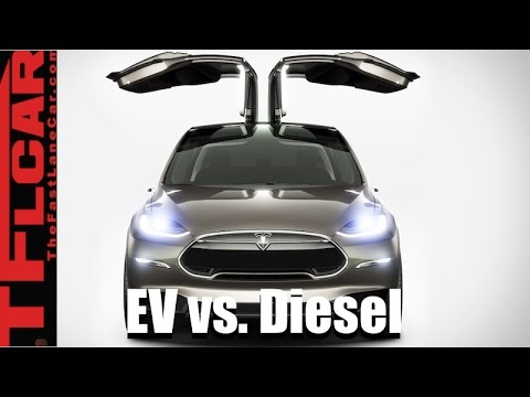 Top 5 Powertrains of the Future: Gasoline vs Diesel vs Hybrid vs Electric vs Hydrogen Fuel Cell