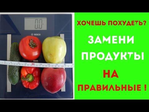 Эффективные средства для похудения в аптеках: отзывы