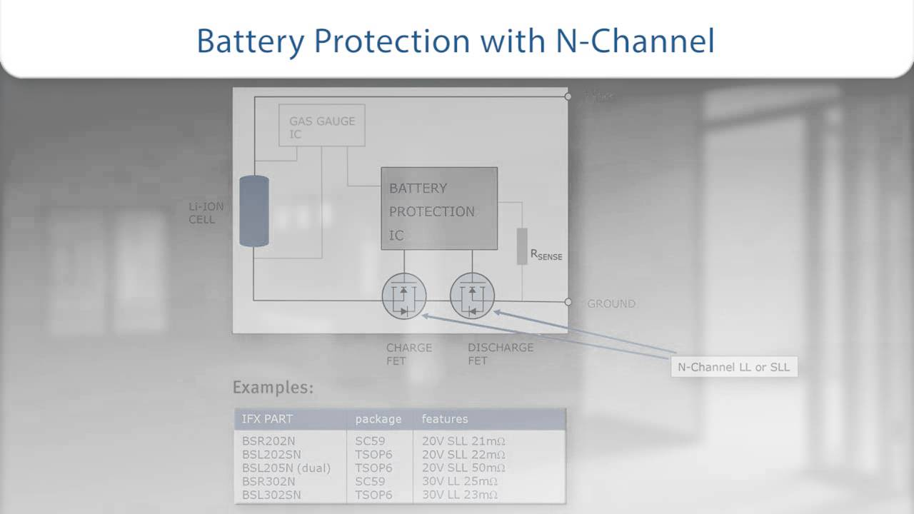Small Signal Mosfets Application Examples Part 1 Of 2 Infineon How To Protect Mosfet Devices Technologies
