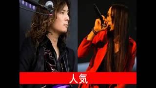 ムック逹瑯×DIR薫 ジャックインザラジオ Part 1